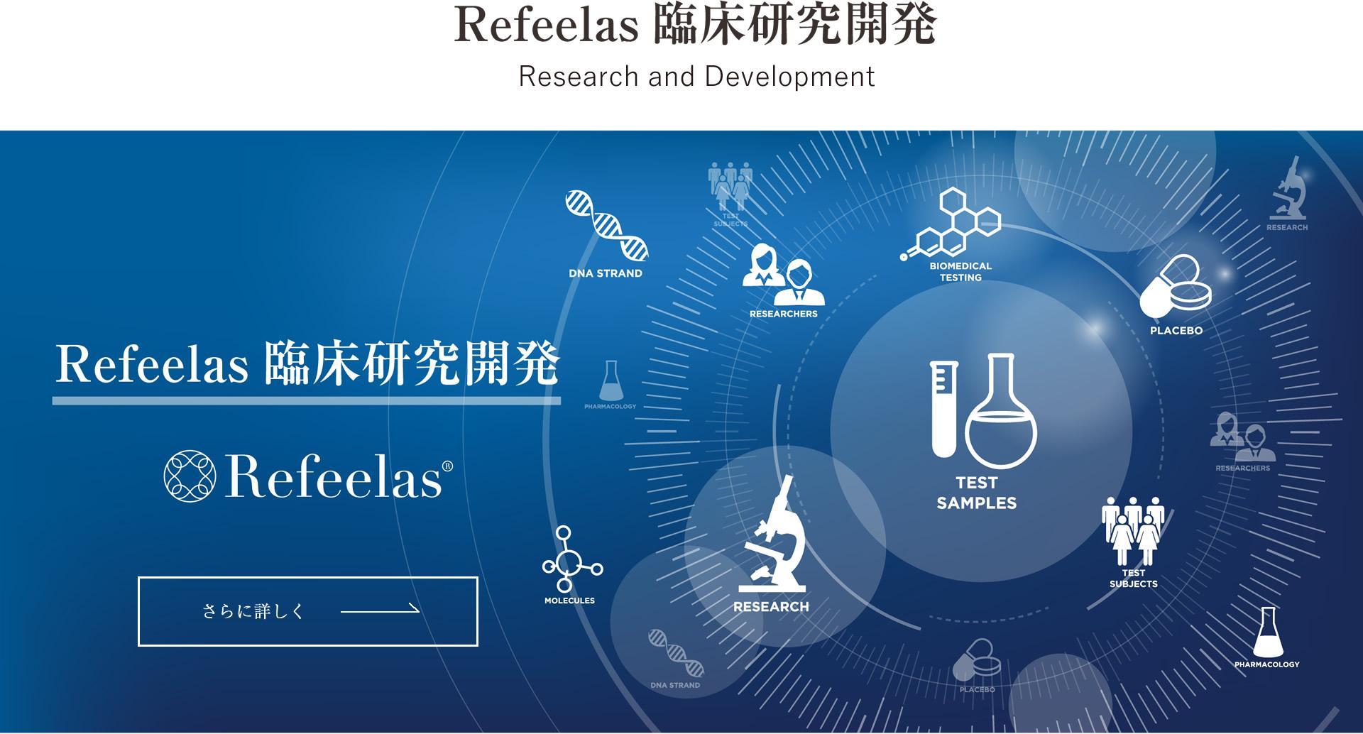 Refeelas(リフィーラス)臨床研究開発